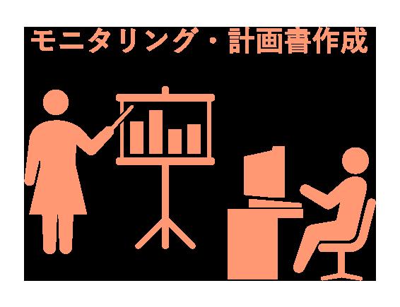 図 - サービス管理責任者のお仕事1